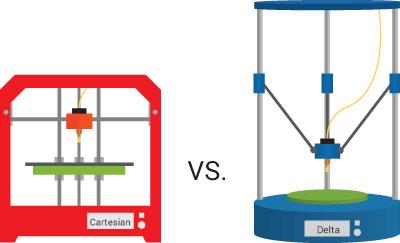 Cartesian Vs. Delta Printers